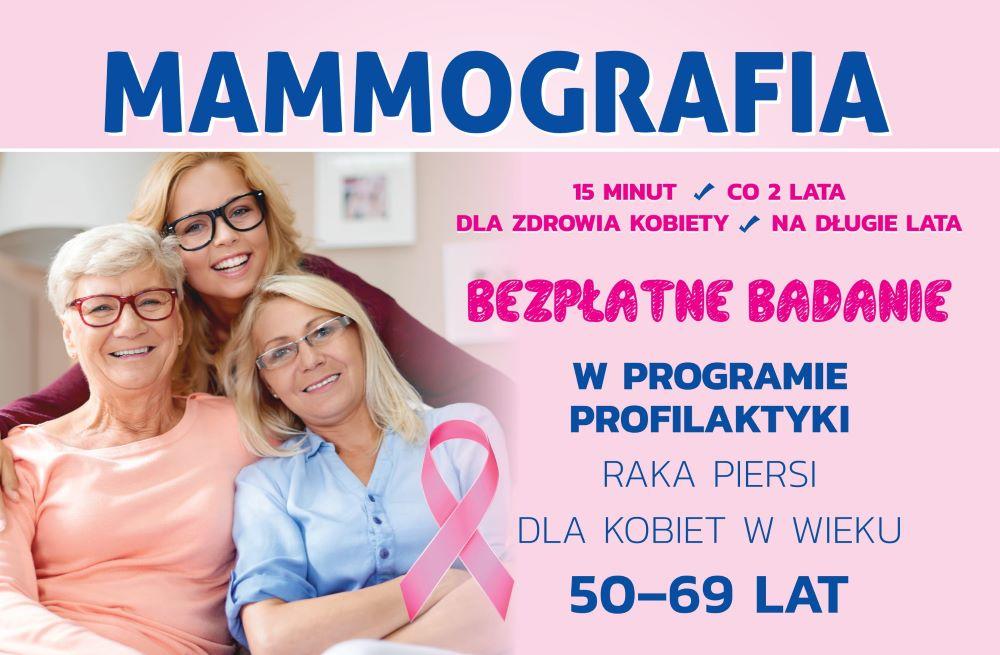 Mamografia, Grafika